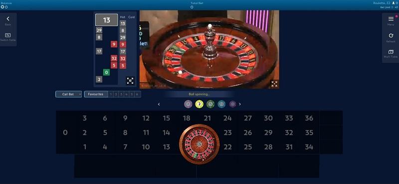 Pelabuhan dalam Permainan Roulette Casino di W88
